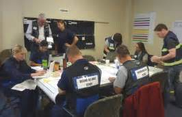 ICS incident command system planning Section for preppers