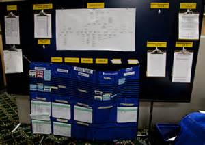 prepper ics planing section resource unit responsibilities