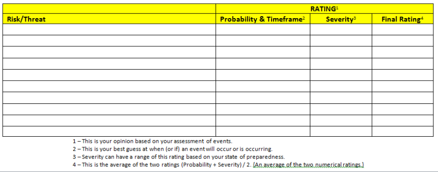 Threat Matrix Worksheet