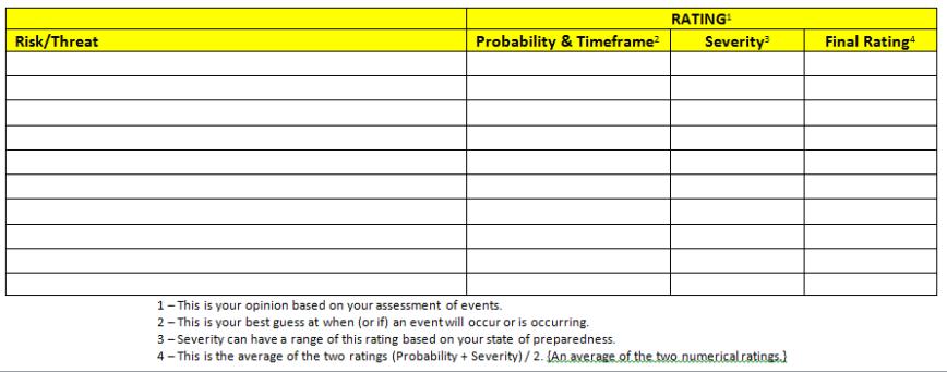 Threat Matrix Worksheet