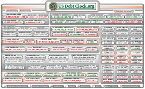 US united states Debt Clock 2015