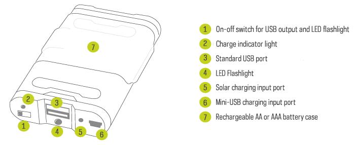 Goal Zero Guide 10