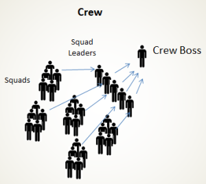 ICS-Crew