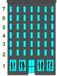 ICS - Divisions floors