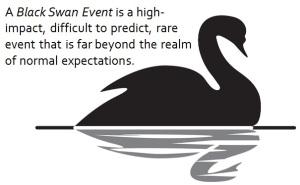 BlackSwanEvent