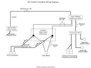 Power Box wiring diagram. click the image to enlarge