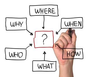Who-What-When-Where-How-and-Why-001