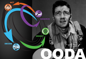 Col John Boyd developed the OODA loop