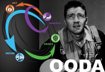 Col John Boyd developed the OODA loop
