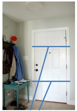 baring the door to prevent home invasion