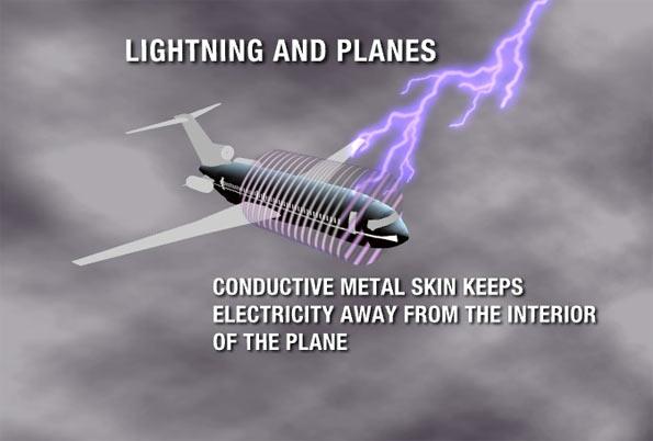 airplane jet struck by lightening