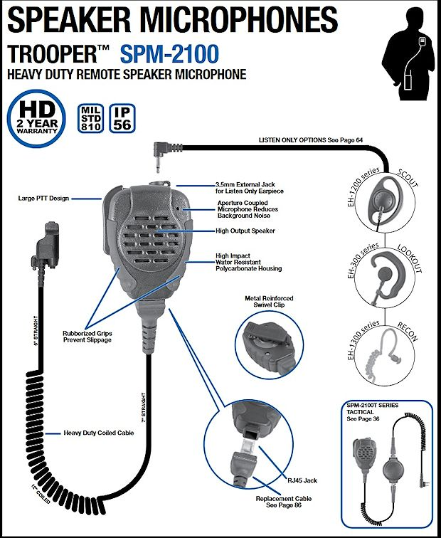 Pryme Trooper SPM-2100 Heavy Duty Speaker Mic